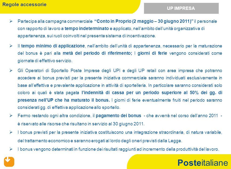 Posteitaliane Partecipa alla campagna commerciale Conto in Proprio (2 maggio – 30 giugno 2011) il personale con rapporto di lavoro a tempo indeterminato e applicato, nellambito dellunità organizzativa di appartenenza, sui ruoli coinvolti nel presente sistema di incentivazione.