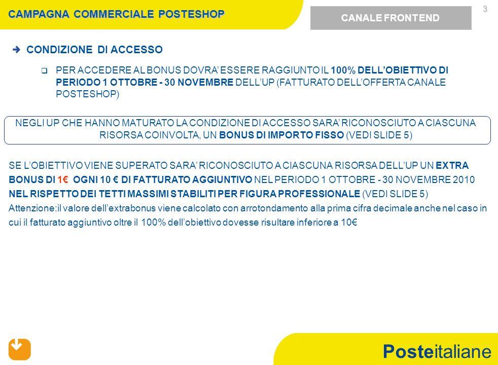 Posteitaliane 3 CONDIZIONE DI ACCESSO PER ACCEDERE AL BONUS DOVRA ESSERE RAGGIUNTO IL 100% DELLOBIETTIVO DI PERIODO 1 OTTOBRE - 30 NOVEMBRE DELLUP (FATTURATO DELLOFFERTA CANALE POSTESHOP) CANALE FRONT END SE LOBIETTIVO VIENE SUPERATO SARA RICONOSCIUTO A CIASCUNA RISORSA DELLUP UN EXTRA BONUS DI 1 OGNI 10 DI FATTURATO AGGIUNTIVO NEL PERIODO 1 OTTOBRE - 30 NOVEMBRE 2010 NEL RISPETTO DEI TETTI MASSIMI STABILITI PER FIGURA PROFESSIONALE (VEDI SLIDE 5) Attenzione:il valore dellextrabonus viene calcolato con arrotondamento alla prima cifra decimale anche nel caso in cui il fatturato aggiuntivo oltre il 100% dellobiettivo dovesse risultare inferiore a 10 NEGLI UP CHE HANNO MATURATO LA CONDIZIONE DI ACCESSO SARA RICONOSCIUTO A CIASCUNA RISORSA COINVOLTA, UN BONUS DI IMPORTO FISSO (VEDI SLIDE 5) CAMPAGNA COMMERCIALE POSTESHOP