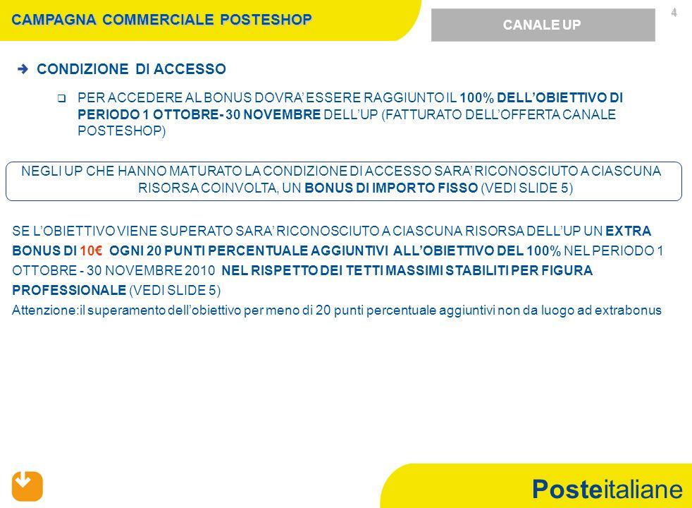 Posteitaliane 4 CONDIZIONE DI ACCESSO PER ACCEDERE AL BONUS DOVRA ESSERE RAGGIUNTO IL 100% DELLOBIETTIVO DI PERIODO 1 OTTOBRE- 30 NOVEMBRE DELLUP (FATTURATO DELLOFFERTA CANALE POSTESHOP) CANALE UP SE LOBIETTIVO VIENE SUPERATO SARA RICONOSCIUTO A CIASCUNA RISORSA DELLUP UN EXTRA BONUS DI 10 OGNI 20 PUNTI PERCENTUALE AGGIUNTIVI ALLOBIETTIVO DEL 100% NEL PERIODO 1 OTTOBRE - 30 NOVEMBRE 2010 NEL RISPETTO DEI TETTI MASSIMI STABILITI PER FIGURA PROFESSIONALE (VEDI SLIDE 5) Attenzione:il superamento dellobiettivo per meno di 20 punti percentuale aggiuntivi non da luogo ad extrabonus NEGLI UP CHE HANNO MATURATO LA CONDIZIONE DI ACCESSO SARA RICONOSCIUTO A CIASCUNA RISORSA COINVOLTA, UN BONUS DI IMPORTO FISSO (VEDI SLIDE 5) CAMPAGNA COMMERCIALE POSTESHOP