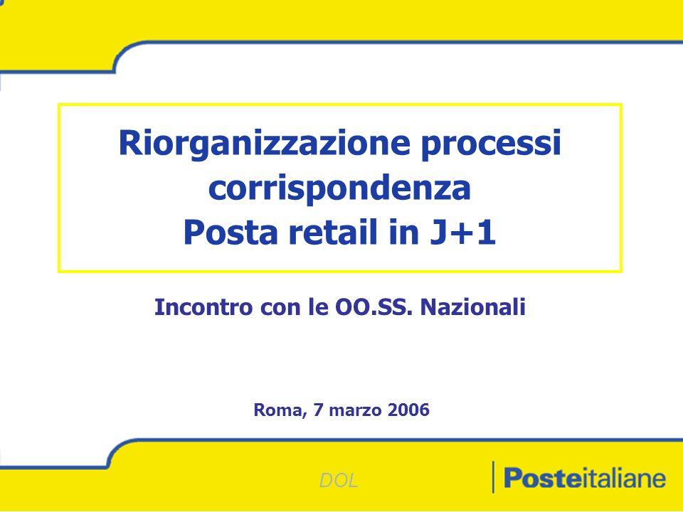 DOL Riorganizzazione processi corrispondenza Posta retail in J+1 Roma, 7 marzo 2006 Incontro con le OO.SS. Nazionali
