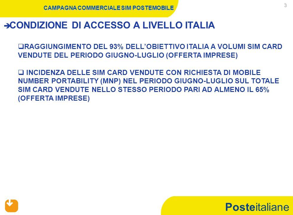 Posteitaliane 3 CAMPAGNA COMMERCIALE SIM POSTEMOBILE CONDIZIONE DI ACCESSO A LIVELLO ITALIA RAGGIUNGIMENTO DEL 93% DELLOBIETTIVO ITALIA A VOLUMI SIM C