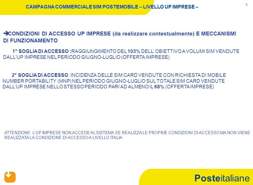 Posteitaliane 5 REALIZZATE LE CONDIZIONI DI ACCESSO ( LIVELLO ITALIA E UP IMPRESE )LE RISORSE DELLUP IMPRESE MATURANO LACCESSO AL BONUS CAMPAGNA COMMERCIALE SIM POSTEMOBILE – LIVELLO UP IMPRESE – (*)SOLO OVE PREVISTI FIGURE COINVOLTE UP IMPRESE: RESPOSABILE UP IMPRESE, VENDITORE P.A.L.(*),VENDITORE IMPRESE(*), SPECIALISTA SETTORE MERCEOLOGICO E OSP POSTEBUSINESS Sarà cura del Responsabile up imprese, previa condivisione con il Direttore di Filiale e in coerenza con quanto specificato nelle regole accessorie, individuare allinterno degli UP imprese che hanno superato la soglia prevista, avendo particolare riguardo alla proattività commerciale evidenziata dalle risorse, i destinatari del bonus secondo quanto riportato in tabella: