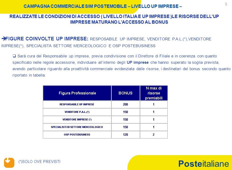 Posteitaliane 5 REALIZZATE LE CONDIZIONI DI ACCESSO ( LIVELLO ITALIA E UP IMPRESE )LE RISORSE DELLUP IMPRESE MATURANO LACCESSO AL BONUS CAMPAGNA COMME
