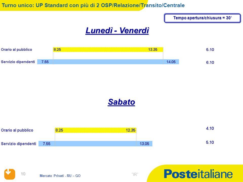 10 10 Mercato Privati - RU – GO IR Lunedì - Venerdì Sabato Turno unico: UP Standard con più di 2 OSP/Relazione/Transito/Centrale Tempo apertura/chiusu