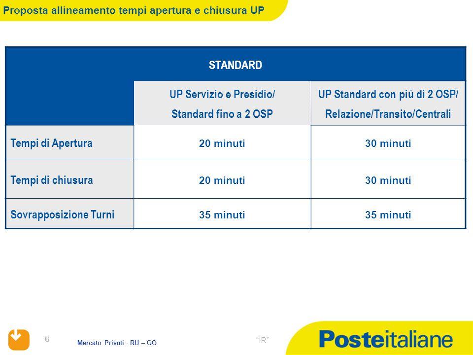 6 Mercato Privati - RU – GO IR STANDARD UP Servizio e Presidio/ Standard fino a 2 OSP UP Standard con più di 2 OSP/ Relazione/Transito/Centrali Tempi