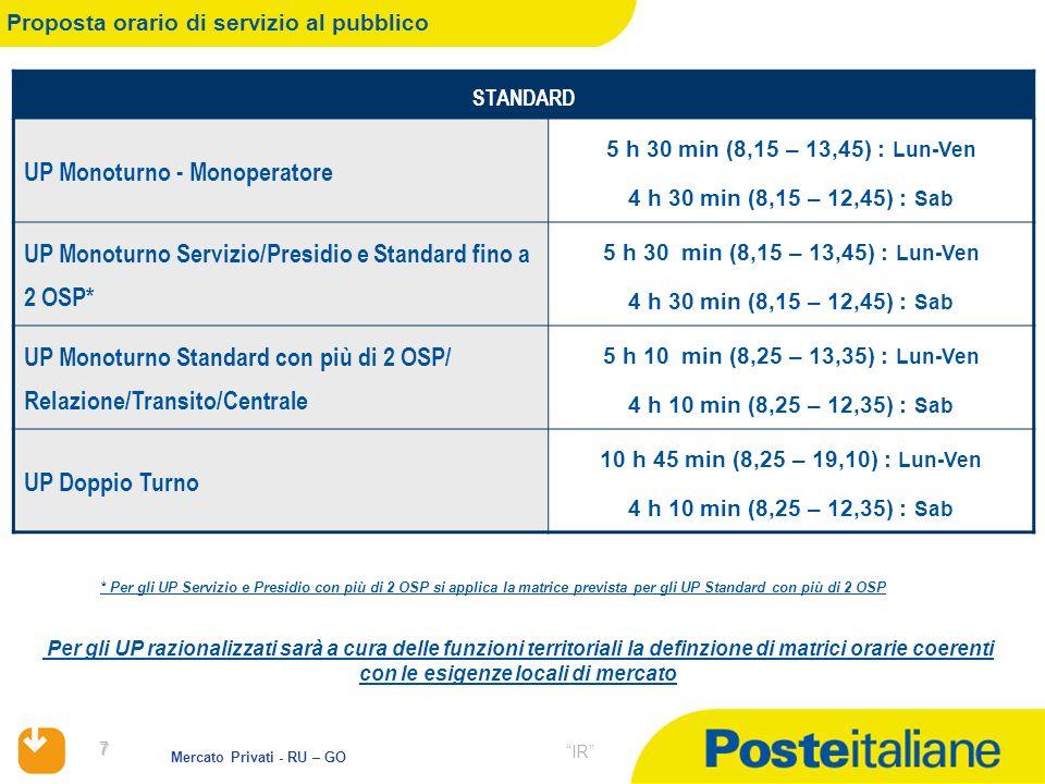 7 Mercato Privati - RU – GO IR STANDARD UP Monoturno - Monoperatore 5 h 30 min (8,15 – 13,45) : Lun-Ven 4 h 30 min (8,15 – 12,45) : Sab UP Monoturno S