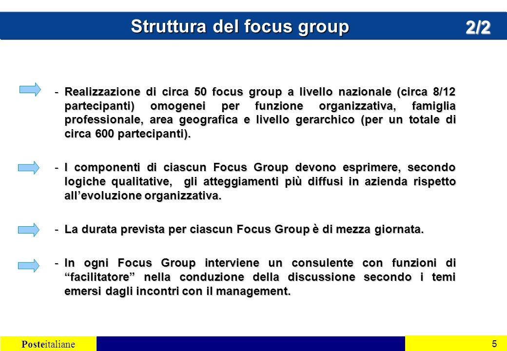 Posteitaliane 5 -Realizzazione di circa 50 focus group a livello nazionale (circa 8/12 partecipanti) omogenei per funzione organizzativa, famiglia professionale, area geografica e livello gerarchico (per un totale di circa 600 partecipanti).
