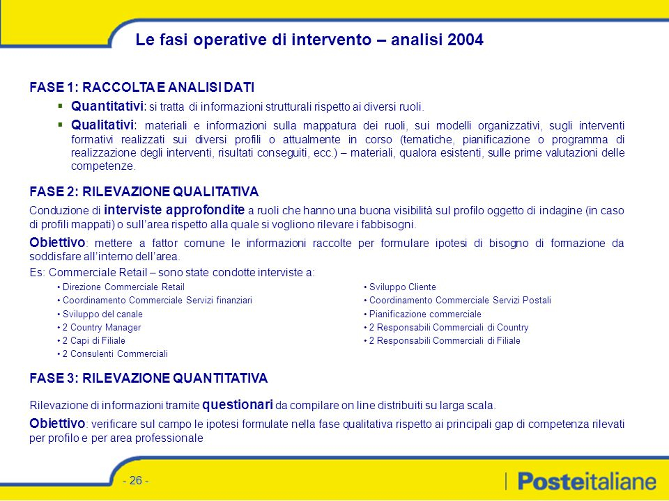 - 25 - Commerciale Business Innovazione Le aree professionali oggetto di indagine Gap di competenza - + -+ RU ICT Valutazioni economiche e business planning Mktg DCO Mktg BCP Operation DCO Operation DRT Operation BCP Legale Commerciale Retail Call Center Controller CMP Aree professionali già mappate da PI Mktg centrale Internal Auditing Front End Intervento avviato direttamenteIntervento avviato indirettamente