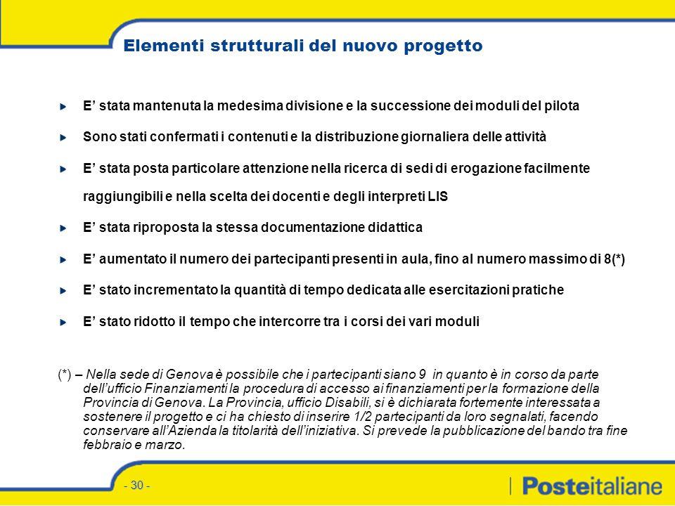 Alfabetizzazione informatica per non udenti Attività 2005 Ente Bilaterale della Formazione Roma, 22 dicembre 2004