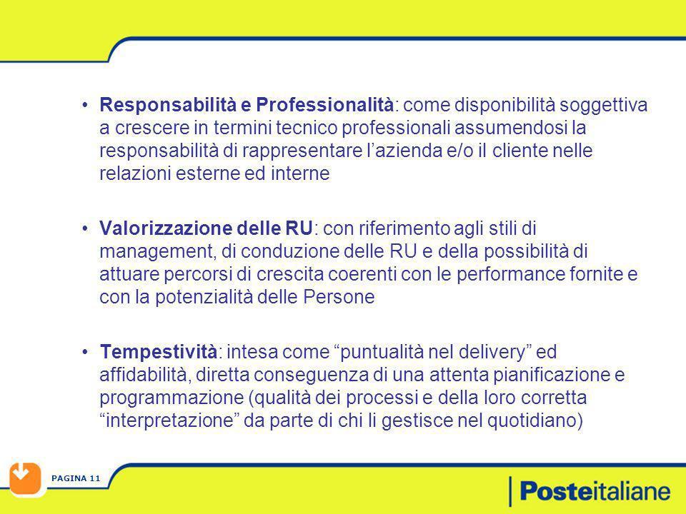 PAGINA 11 Responsabilità e Professionalità: come disponibilità soggettiva a crescere in termini tecnico professionali assumendosi la responsabilità di