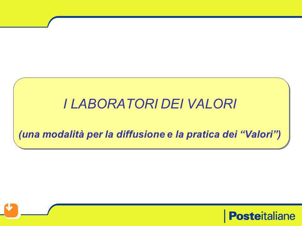 I LABORATORI DEI VALORI (una modalità per la diffusione e la pratica dei Valori)