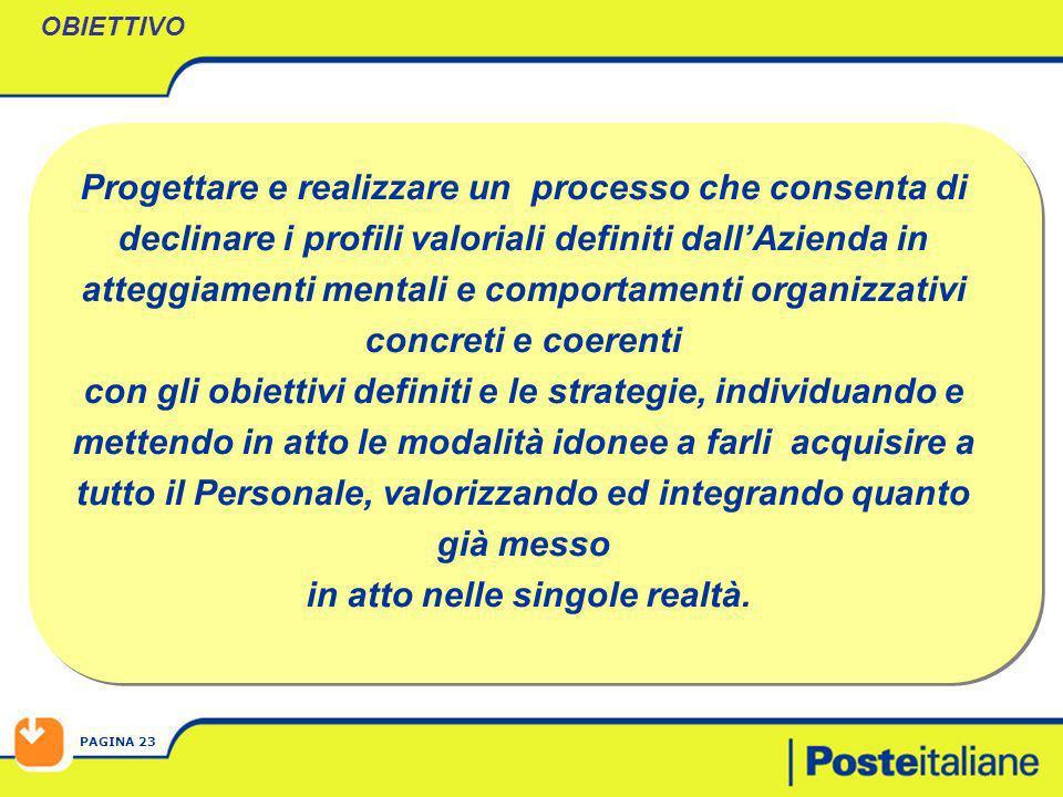 PAGINA 23 Progettare e realizzare un processo che consenta di declinare i profili valoriali definiti dallAzienda in atteggiamenti mentali e comportame