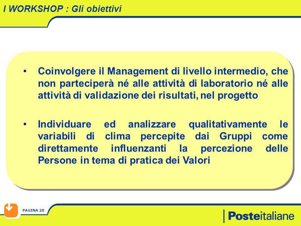 PAGINA 28 Coinvolgere il Management di livello intermedio, che non parteciperà né alle attività di laboratorio né alle attività di validazione dei ris