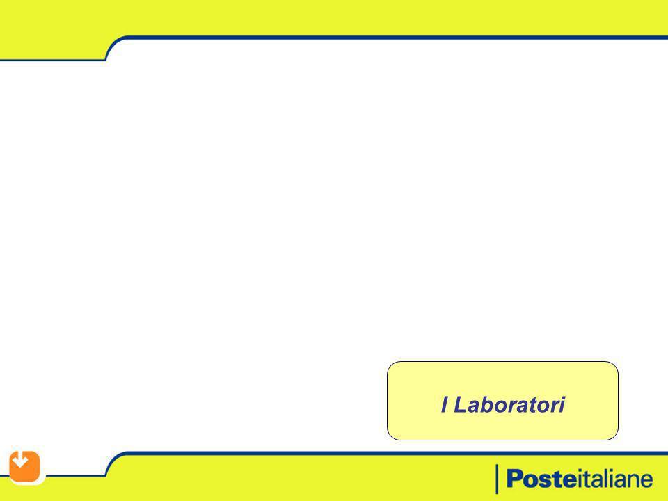 I Laboratori