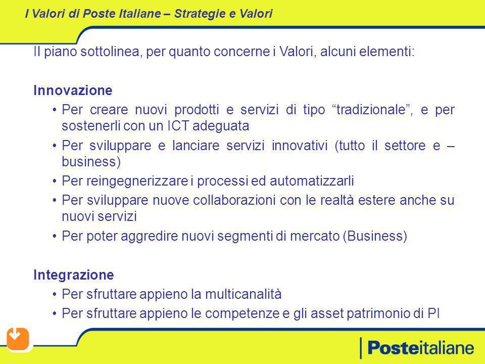 I Valori di Poste Italiane – Strategie e Valori Il piano sottolinea, per quanto concerne i Valori, alcuni elementi: Innovazione Per creare nuovi prodo