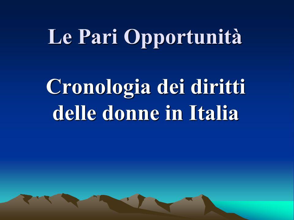 Le Pari Opportunità Cronologia dei diritti delle donne in Italia