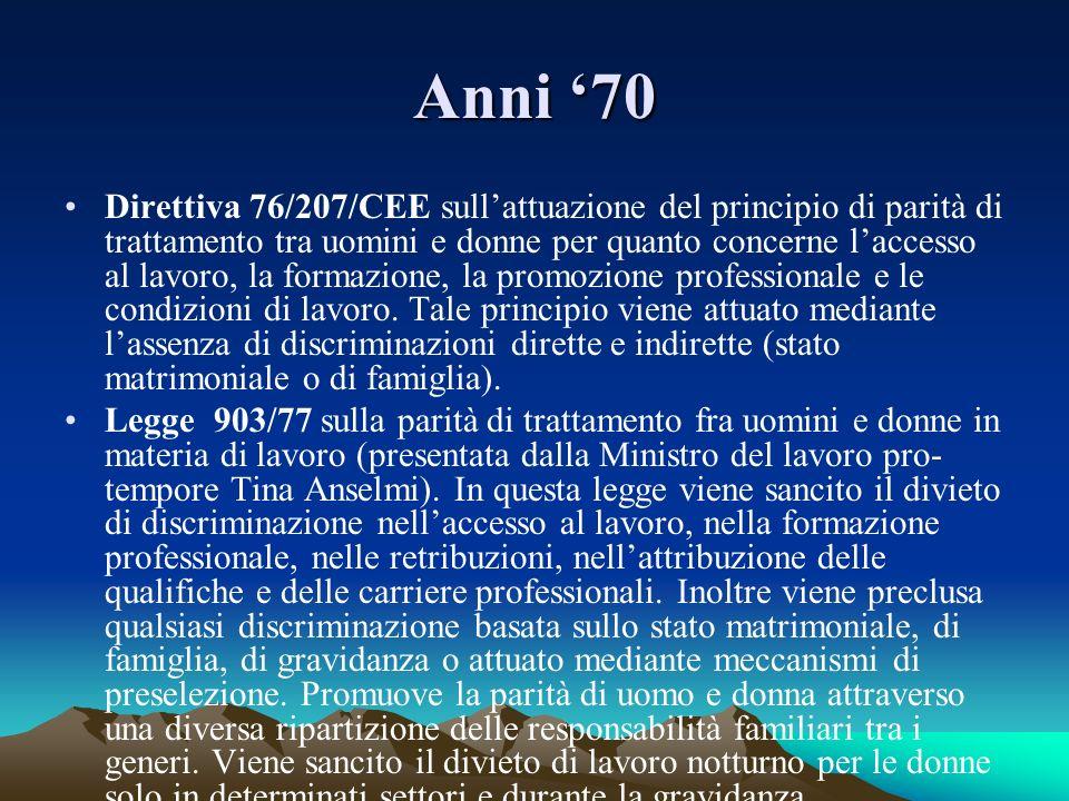 Anni 70 Direttiva 76/207/CEE sullattuazione del principio di parità di trattamento tra uomini e donne per quanto concerne laccesso al lavoro, la forma