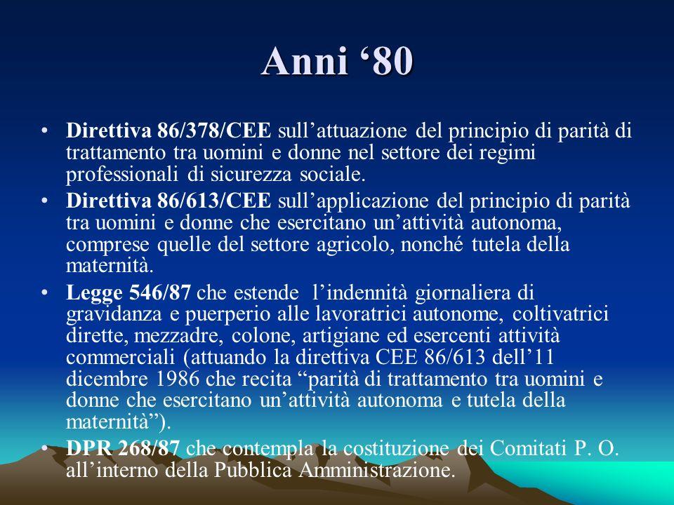 Anni 80 Direttiva 86/378/CEE sullattuazione del principio di parità di trattamento tra uomini e donne nel settore dei regimi professionali di sicurezz