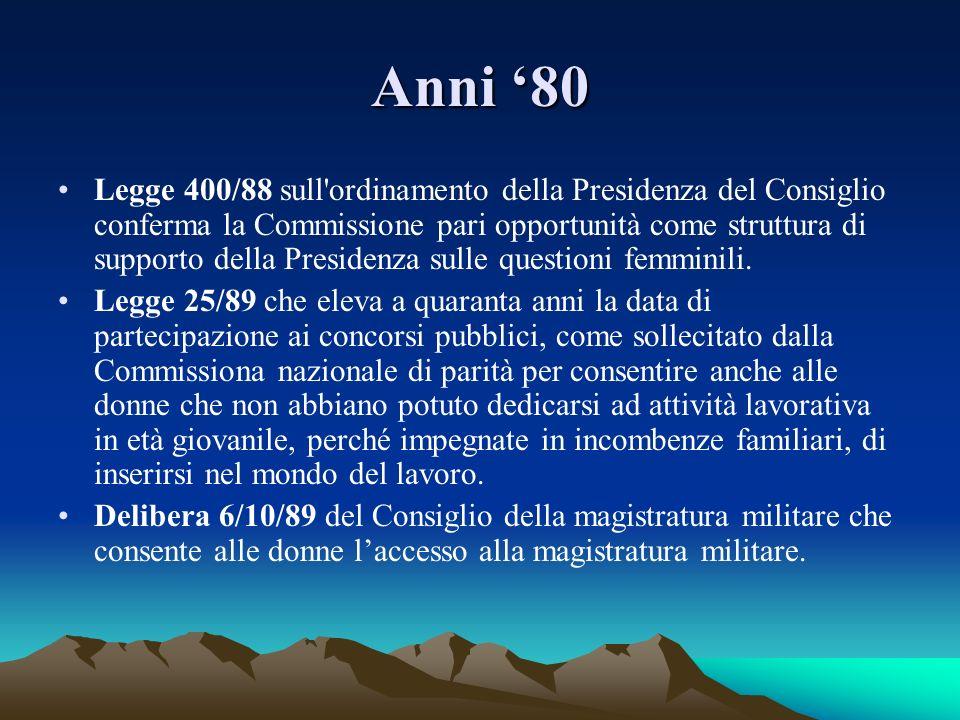 Anni 80 Legge 400/88 sull'ordinamento della Presidenza del Consiglio conferma la Commissione pari opportunità come struttura di supporto della Preside