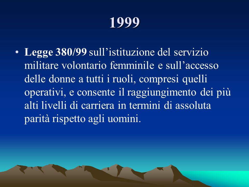 1999 Legge 380/99 sullistituzione del servizio militare volontario femminile e sullaccesso delle donne a tutti i ruoli, compresi quelli operativi, e c