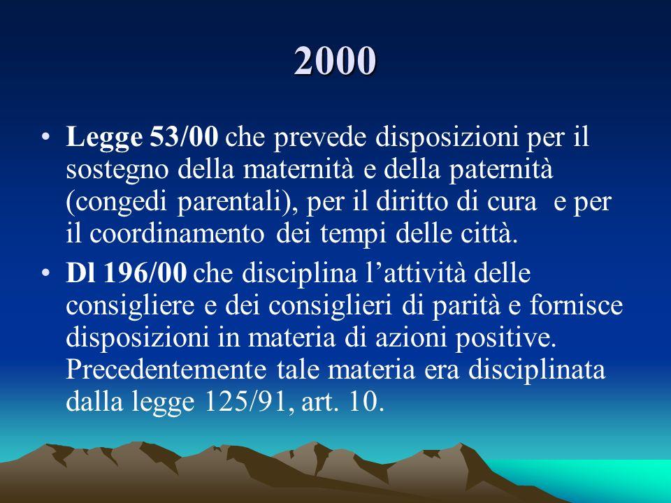 2000 Legge 53/00 che prevede disposizioni per il sostegno della maternità e della paternità (congedi parentali), per il diritto di cura e per il coord