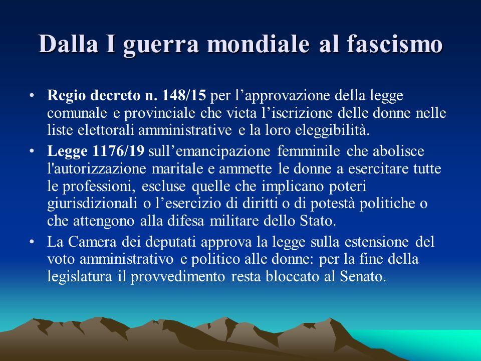 Dalla I guerra mondiale al fascismo Regio decreto n. 148/15 per lapprovazione della legge comunale e provinciale che vieta liscrizione delle donne nel