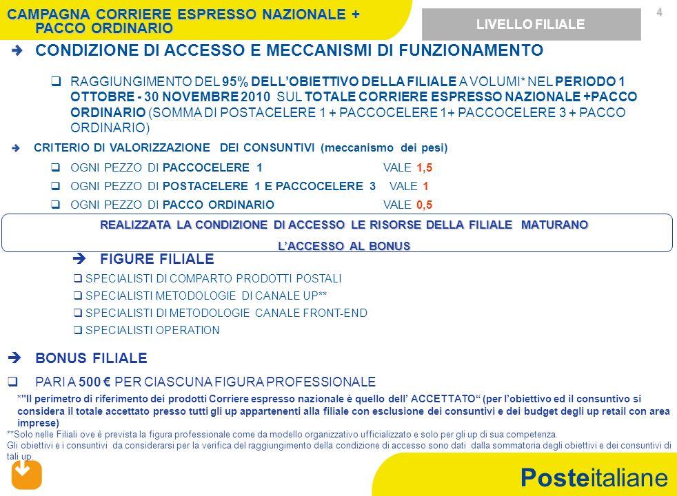 Mercato Privati CAMPAGNA COMMERCIALE CORRIERE ESPRESSO INTERNAZIONALE + PACCO ESTERO - 1 OTTOBRE - 30 NOVEMBRE 2010 -