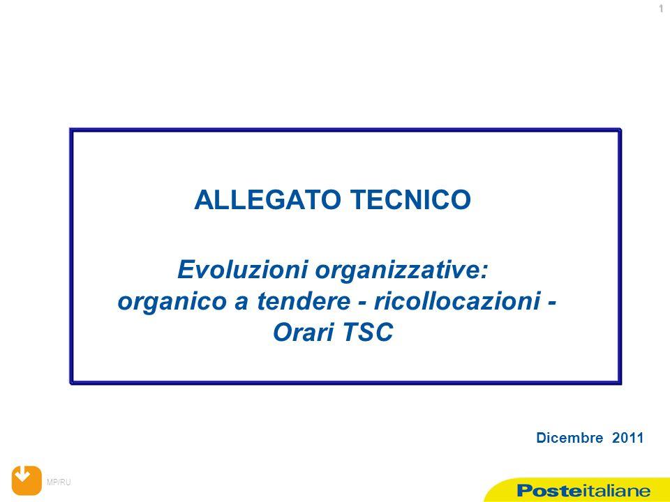 MP/RU 1 Dicembre 2011 ALLEGATO TECNICO Evoluzioni organizzative: organico a tendere - ricollocazioni - Orari TSC