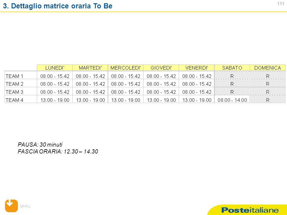 MP/RU 111 111 3. Dettaglio matrice oraria To Be PAUSA: 30 minuti FASCIA ORARIA: 12.30 – 14.30