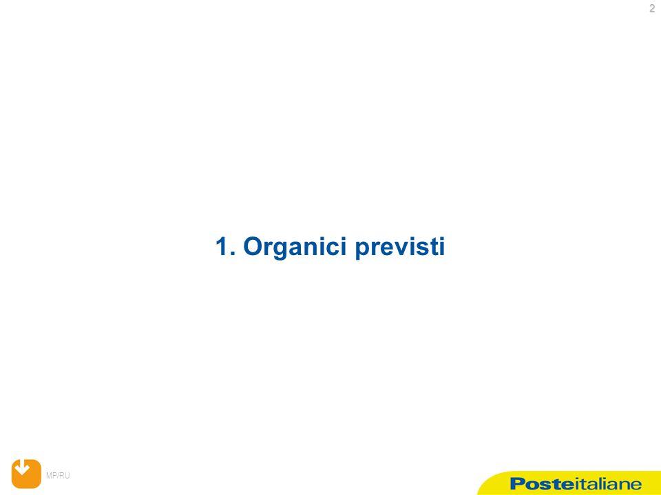 MP/RU 2 1. Organici previsti
