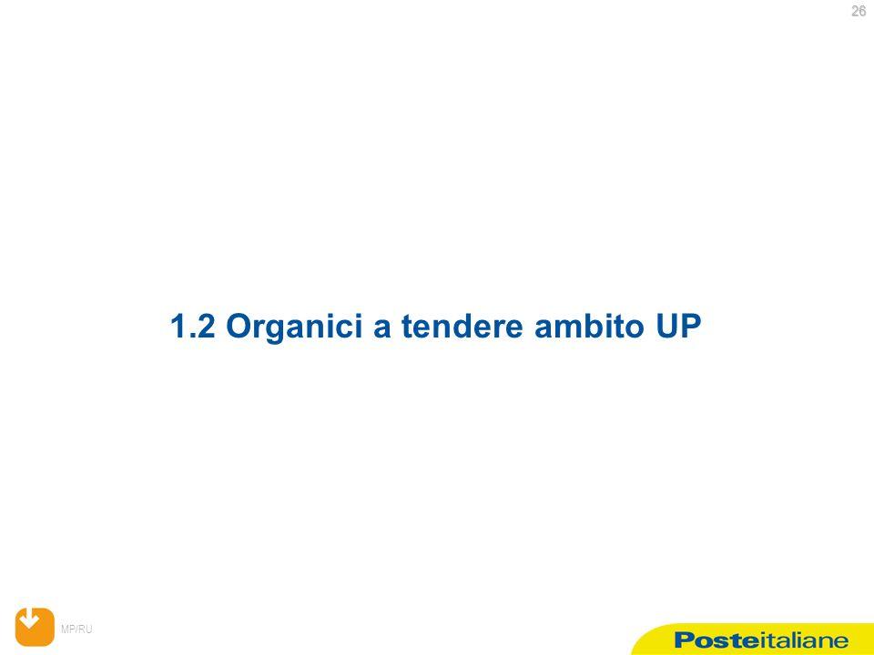 MP/RU 26 26 1.2 Organici a tendere ambito UP