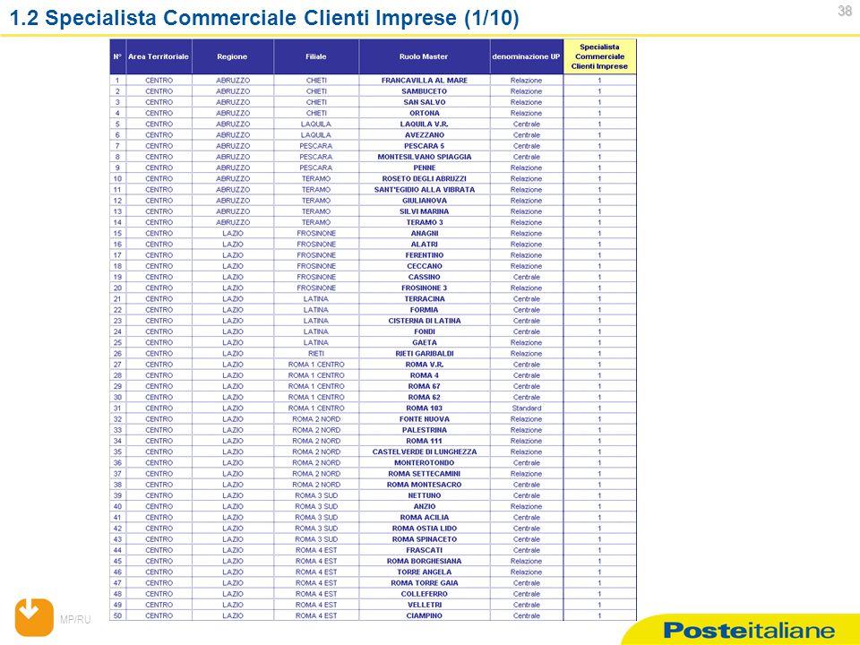 MP/RU 38 38 1.2 Specialista Commerciale Clienti Imprese (1/10)