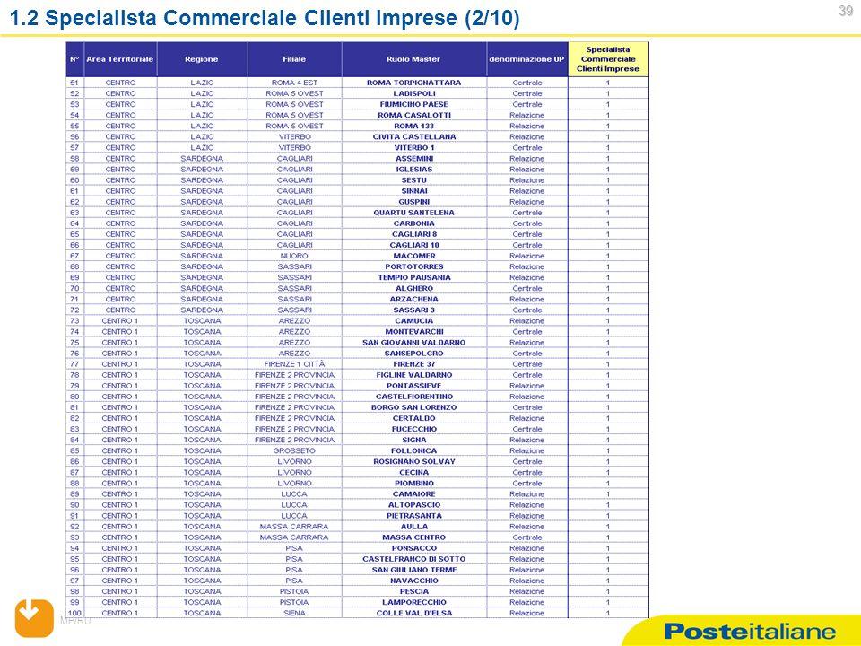 MP/RU 39 39 1.2 Specialista Commerciale Clienti Imprese (2/10)