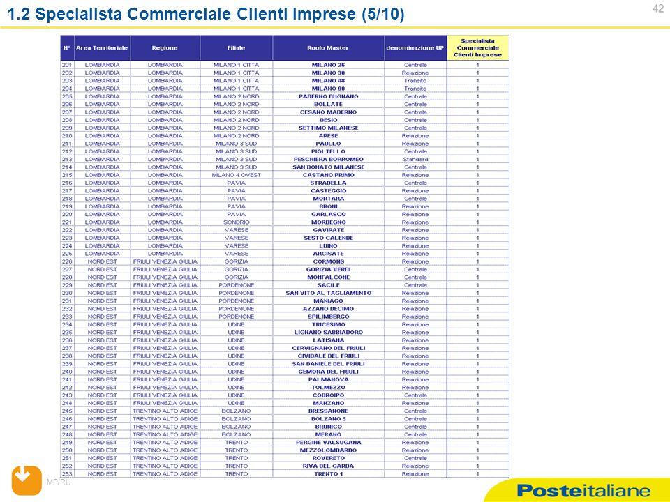 MP/RU 42 42 1.2 Specialista Commerciale Clienti Imprese (5/10)