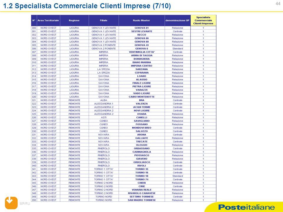 MP/RU 44 44 1.2 Specialista Commerciale Clienti Imprese (7/10)