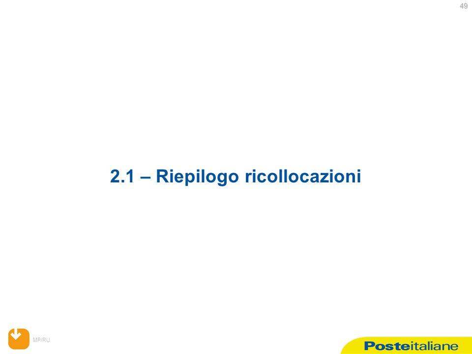 MP/RU 49 49 2.1 – Riepilogo ricollocazioni