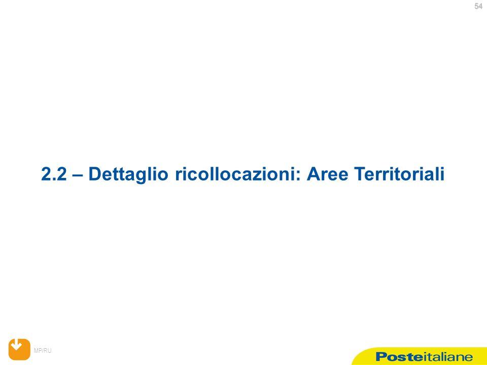 MP/RU 54 54 2.2 – Dettaglio ricollocazioni: Aree Territoriali
