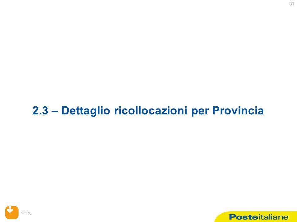 MP/RU 91 91 2.3 – Dettaglio ricollocazioni per Provincia