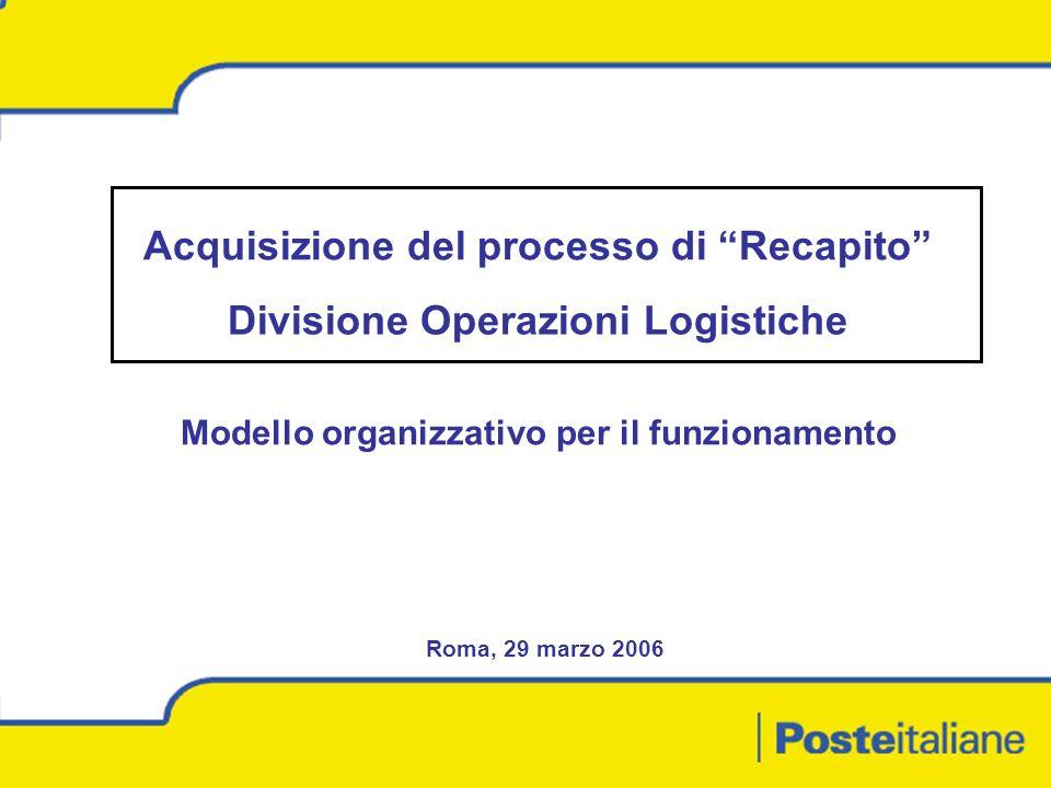 LA RIORGANIZZAZIONE DEL LUGLIO 2005 LOrdine di Servizio del 29 luglio 2005 ha previsto laccentramento nella Divisione Operazioni Logistiche del presidio dellintero processo produttivo del recapito al fine di adottare un modello organizzativo univoco A distanza di 8 mesi il processo di acquisizione non è stato ancora completato.