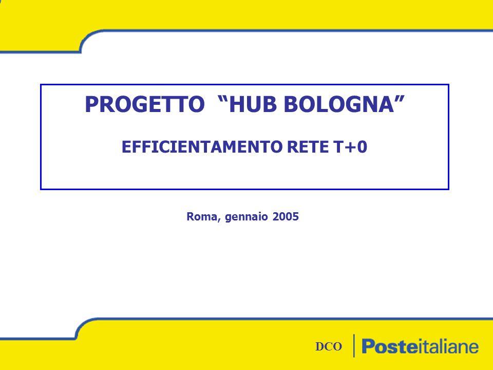 DCO BOZZA DCO 1 Roma, gennaio 2005 PROGETTO HUB BOLOGNA EFFICIENTAMENTO RETE T+0 Roma, gennaio 2005 DCO