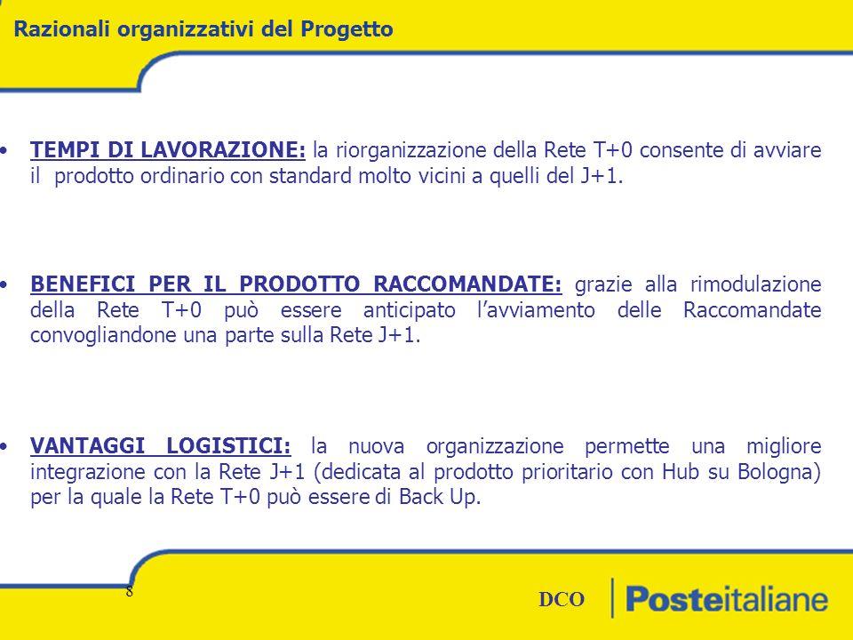 DCO BOZZA DCO Rete T+0 con Hub a Bologna: ottimizzazione per la posta Raccomandata La riorganizzazione della Rete T+0 permette di recuperare qualità per quote di prodotto Raccomandata avvicinandolo ai tempi di lavorazione del J+1.