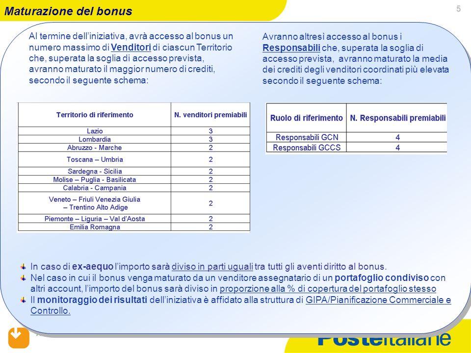 05/02/2014 RUO – SOP – OOC&SP 5 In caso di ex-aequo limporto sarà diviso in parti uguali tra tutti gli aventi diritto al bonus. Nel caso in cui il bon