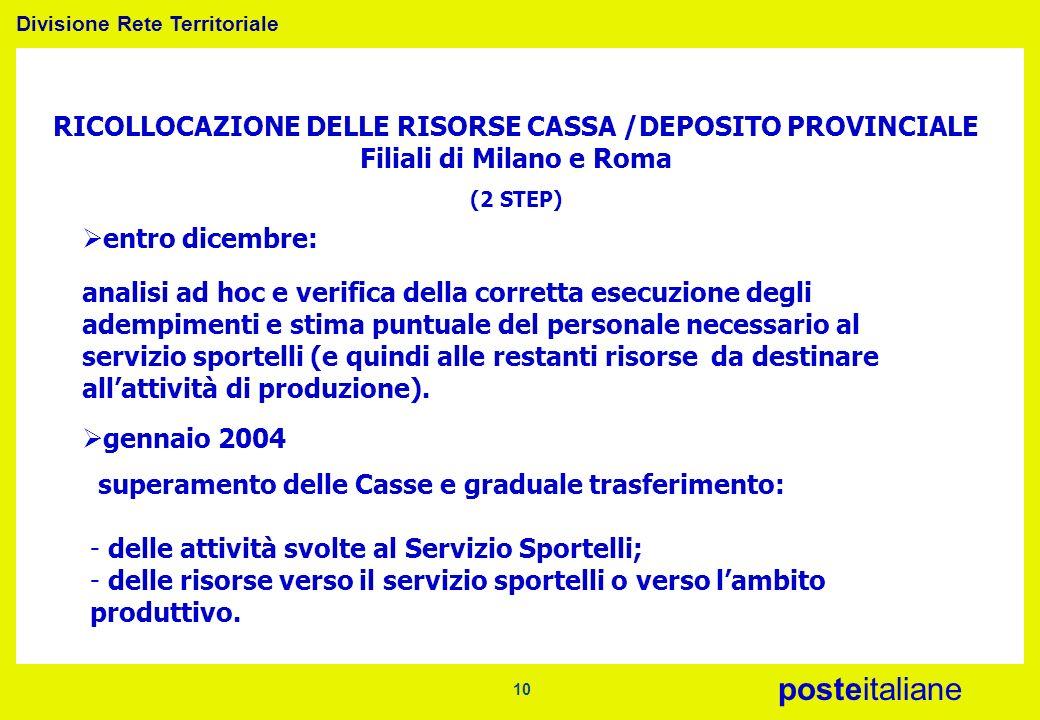 Divisione Rete Territoriale posteitaliane 10 RICOLLOCAZIONE DELLE RISORSE CASSA /DEPOSITO PROVINCIALE Filiali di Milano e Roma (2 STEP) analisi ad hoc