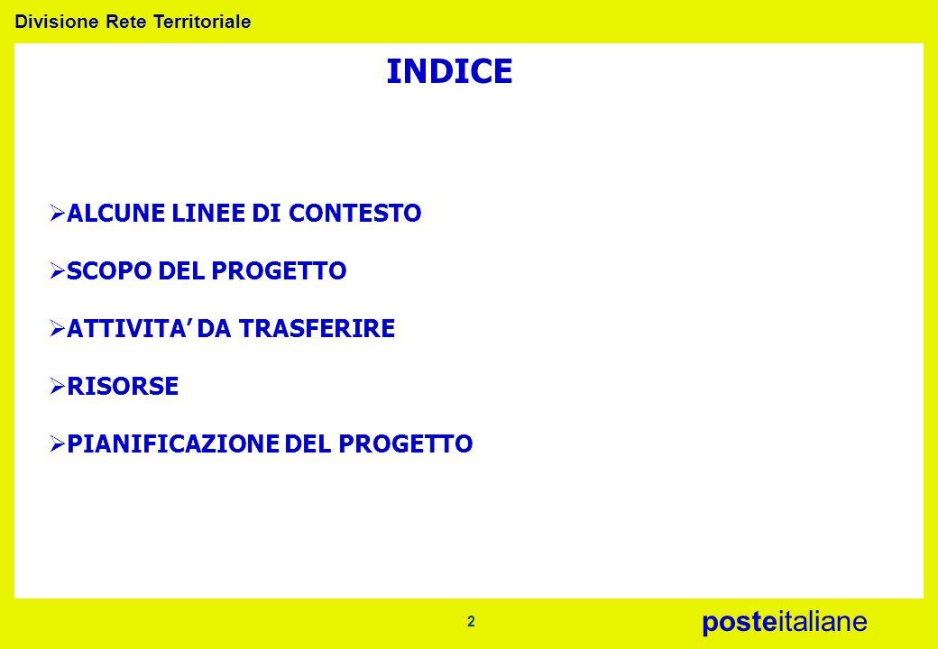 Divisione Rete Territoriale posteitaliane 2 ALCUNE LINEE DI CONTESTO SCOPO DEL PROGETTO ATTIVITA DA TRASFERIRE RISORSE PIANIFICAZIONE DEL PROGETTO IND