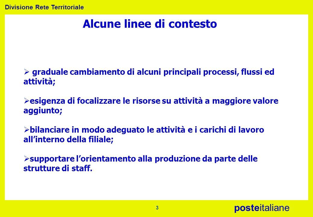 Divisione Rete Territoriale posteitaliane 3 graduale cambiamento di alcuni principali processi, flussi ed attività; esigenza di focalizzare le risorse