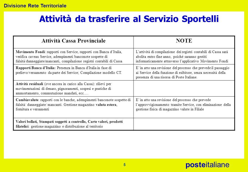 Divisione Rete Territoriale posteitaliane 5 Attività da trasferire al Servizio Sportelli Attività Cassa ProvincialeNOTE Movimento Fondi: rapporti con