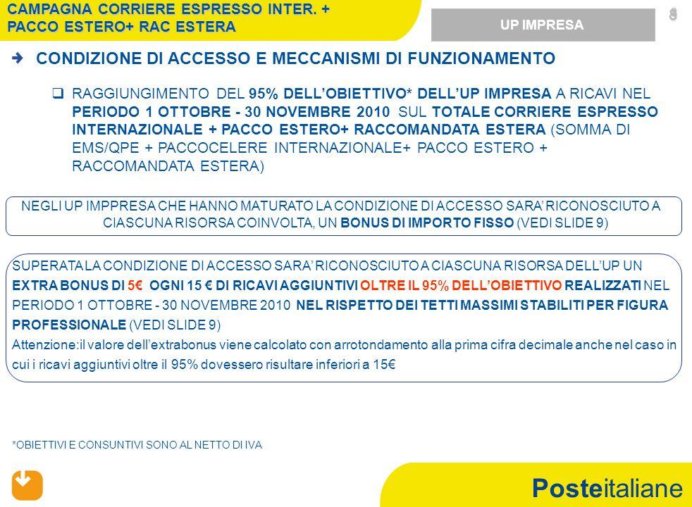 Posteitaliane 8 8 CONDIZIONE DI ACCESSO E MECCANISMI DI FUNZIONAMENTO RAGGIUNGIMENTO DEL 95% DELLOBIETTIVO* DELLUP IMPRESA A RICAVI NEL PERIODO 1 OTTOBRE - 30 NOVEMBRE 2010 SUL TOTALE CORRIERE ESPRESSO INTERNAZIONALE + PACCO ESTERO+ RACCOMANDATA ESTERA (SOMMA DI EMS/QPE + PACCOCELERE INTERNAZIONALE+ PACCO ESTERO + RACCOMANDATA ESTERA) NEGLI UP IMPPRESA CHE HANNO MATURATO LA CONDIZIONE DI ACCESSO SARA RICONOSCIUTO A CIASCUNA RISORSA COINVOLTA, UN BONUS DI IMPORTO FISSO (VEDI SLIDE 9) UP IMPRESA SUPERATA LA CONDIZIONE DI ACCESSO SARA RICONOSCIUTO A CIASCUNA RISORSA DELLUP UN EXTRA BONUS DI 5 OGNI 15 DI RICAVI AGGIUNTIVI OLTRE IL 95% DELLOBIETTIVO REALIZZATI NEL PERIODO 1 OTTOBRE - 30 NOVEMBRE 2010 NEL RISPETTO DEI TETTI MASSIMI STABILITI PER FIGURA PROFESSIONALE (VEDI SLIDE 9) Attenzione:il valore dellextrabonus viene calcolato con arrotondamento alla prima cifra decimale anche nel caso in cui i ricavi aggiuntivi oltre il 95% dovessero risultare inferiori a 15 CAMPAGNA CORRIERE ESPRESSO INTER.