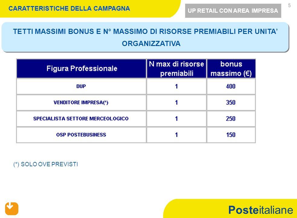 Posteitaliane 6 CARATTERISTICHE DELLA CAMPAGNA UP RETAIL CON AREA IMPRESA LUP Retail con Area Impresa X ha un obiettivo di 10 aperture nette di conti In Proprio nel periodo di campagna.