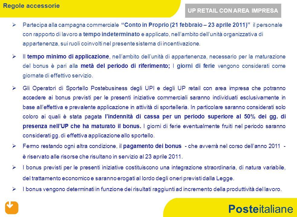 Posteitaliane Partecipa alla campagna commerciale Conto in Proprio (21 febbraio – 23 aprile 2011) il personale con rapporto di lavoro a tempo indeterminato e applicato, nellambito dellunità organizzativa di appartenenza, sui ruoli coinvolti nel presente sistema di incentivazione.