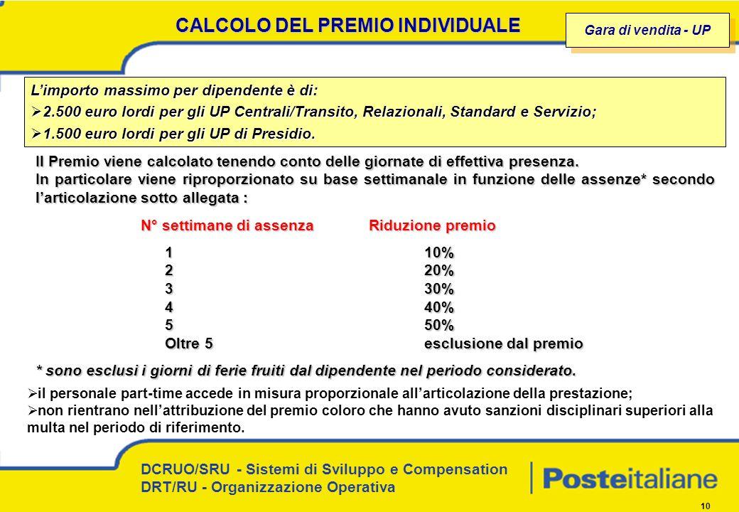 DCRUO/SRU - Sistemi di Sviluppo e Compensation DRT/RU - Organizzazione Operativa 10 CALCOLO DEL PREMIO INDIVIDUALE Il Premio viene calcolato tenendo c